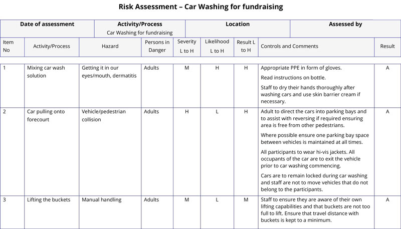 Car Wash Risk Assessment – fundraising idea