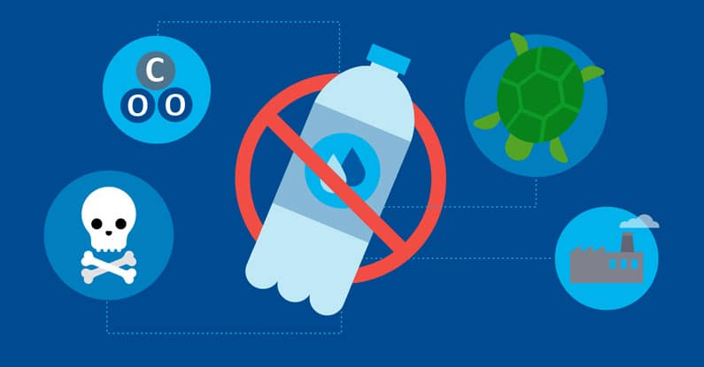 Banning the Plastic Water Bottle & Bottled Water Culture